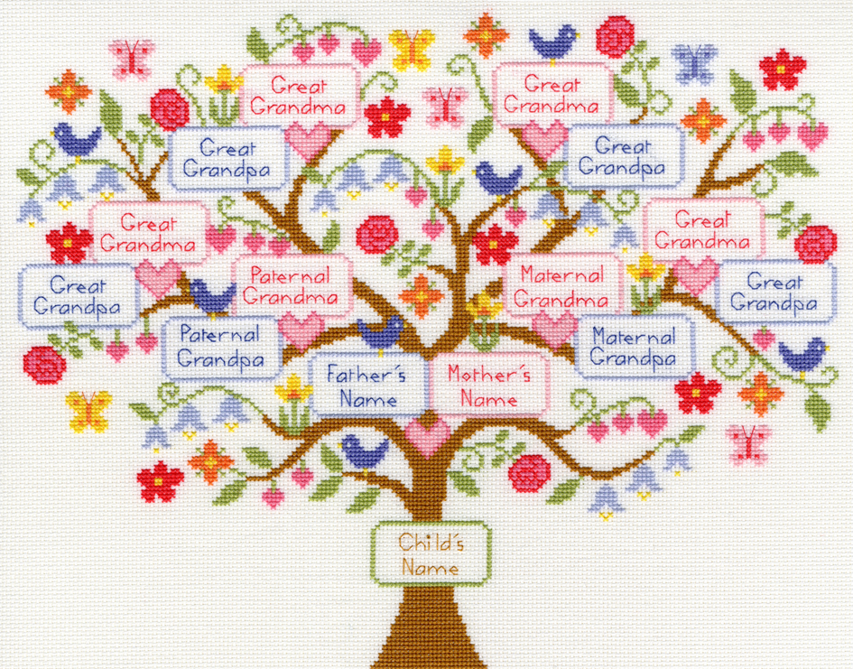 Family Tree -  Cross Stitch Kit