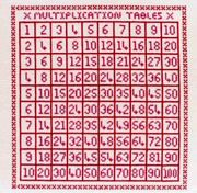 Abacus Designs Multiplication Sampler Cross Stitch Kit
